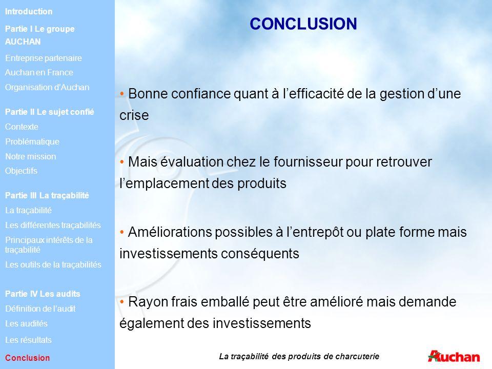 CONCLUSION La traçabilité des produits de charcuterie Rayon frais emballé peut être amélioré mais demande également des investissements Améliorations