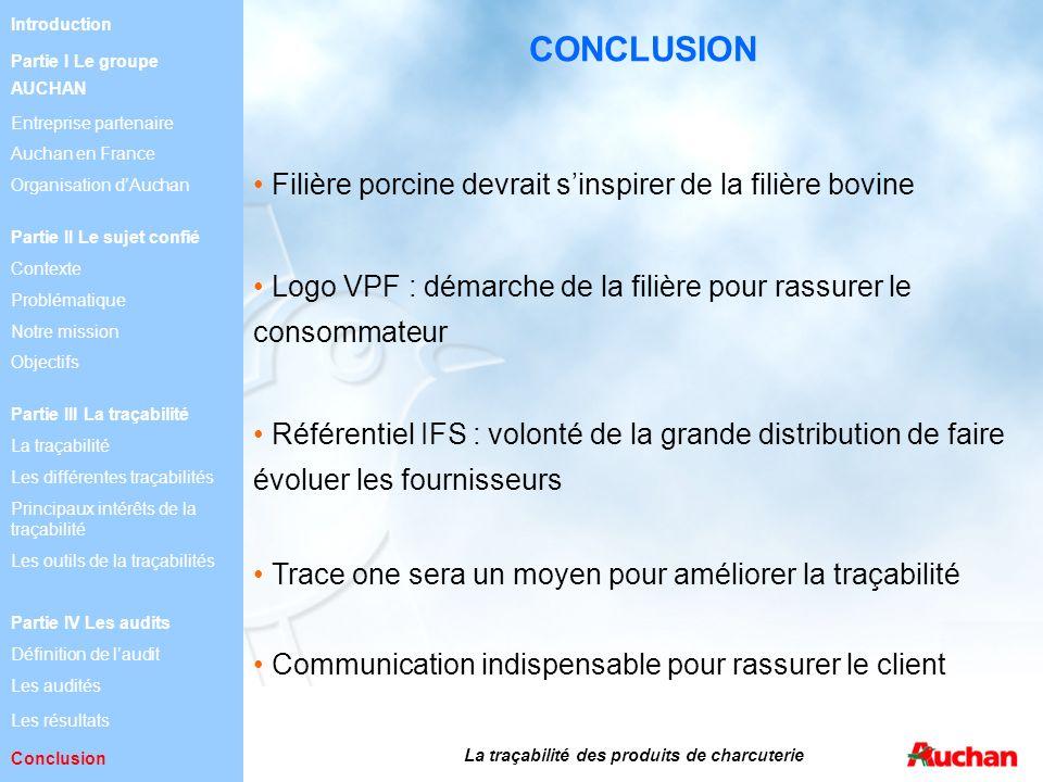 CONCLUSION La traçabilité des produits de charcuterie Communication indispensable pour rassurer le client Référentiel IFS : volonté de la grande distr