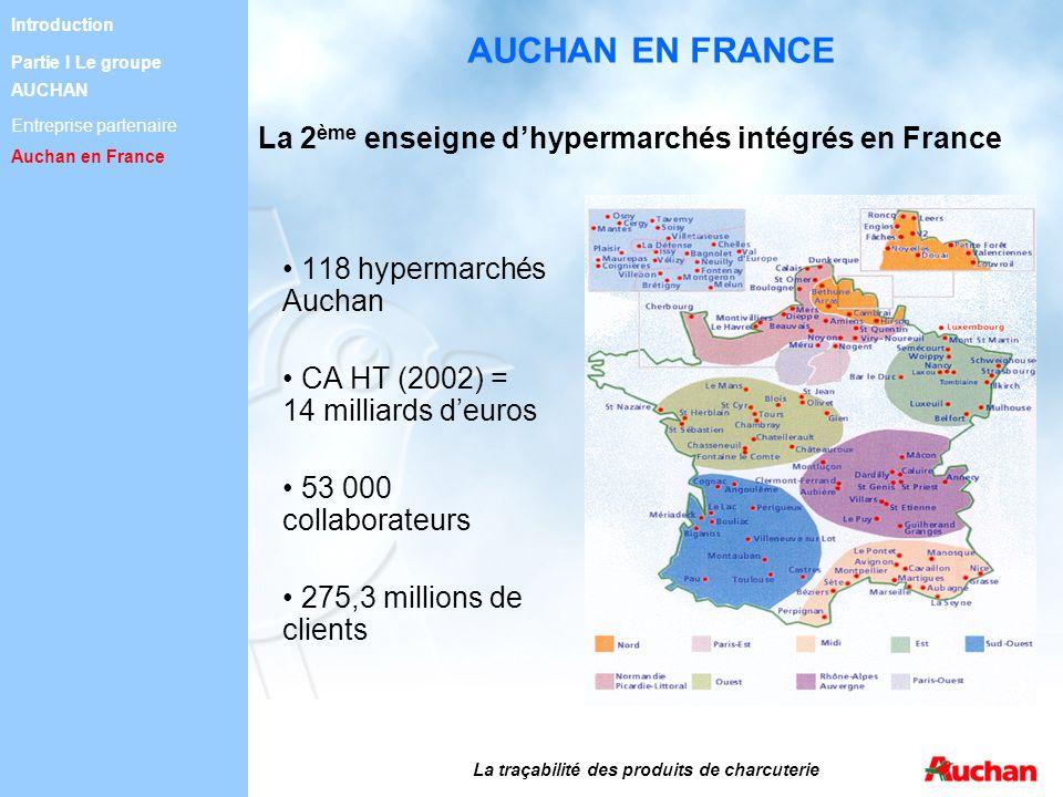 La traçabilité des produits de charcuterie AUCHAN EN FRANCE 118 hypermarchés Auchan CA HT (2002) = 14 milliards deuros 53 000 collaborateurs 275,3 mil