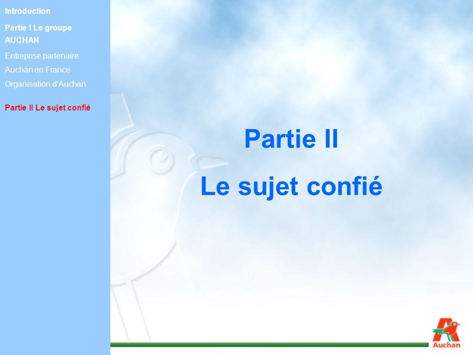 Partie II Le sujet confié Introduction Partie I Le groupe AUCHAN Entreprise partenaire Auchan en France Organisation dAuchan Partie II Le sujet confié