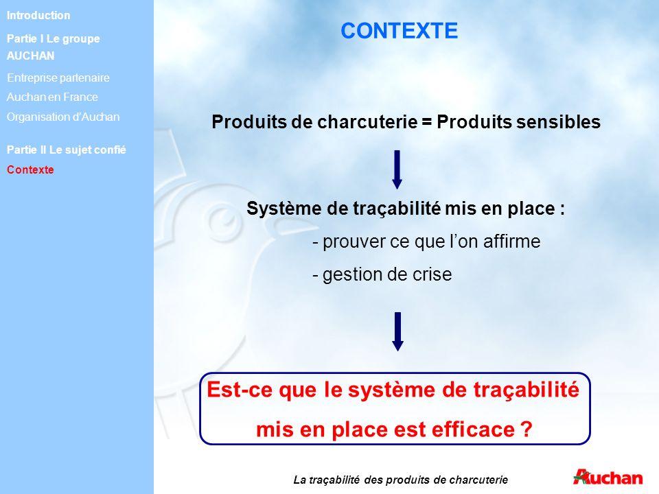 La traçabilité des produits de charcuterie CONTEXTE Produits de charcuterie = Produits sensibles Système de traçabilité mis en place : - prouver ce qu