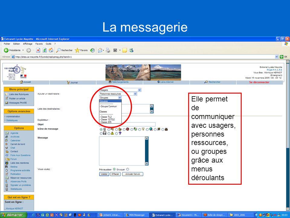La messagerie Elle permet de communiquer avec usagers, personnes ressources, ou groupes grâce aux menus déroulants