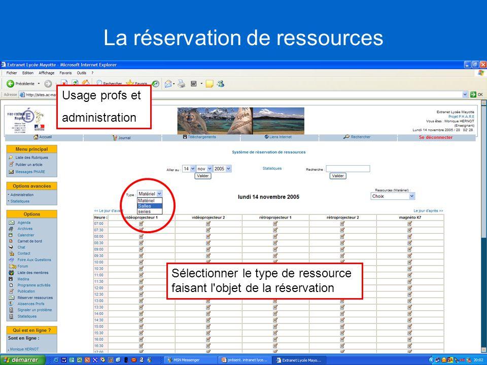 La réservation de ressources Sélectionner le type de ressource faisant l'objet de la réservation Usage profs et administration