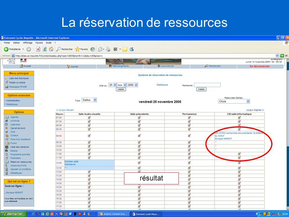 résultat La réservation de ressources