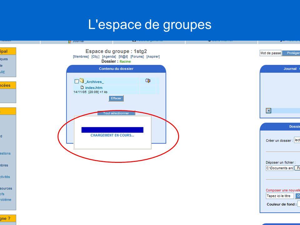 L'espace de groupes