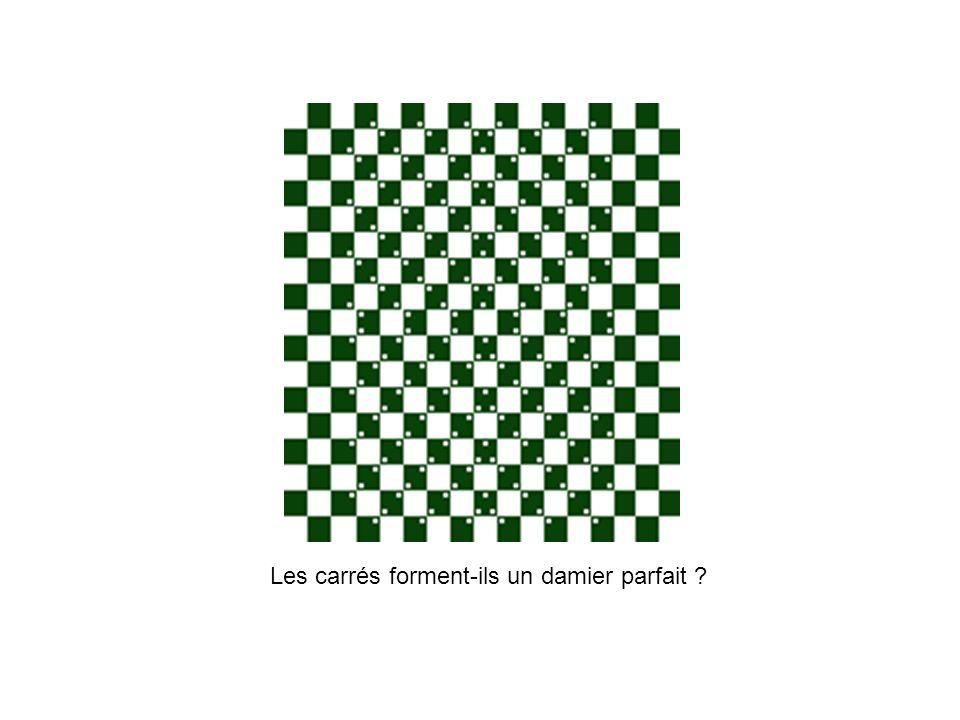 Les carrés forment-ils un damier parfait ?