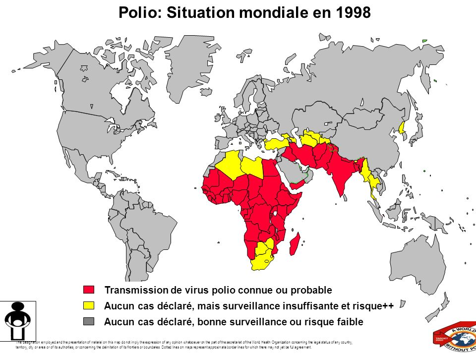 Polio: Situation mondiale en 1998 Aucun cas déclaré, bonne surveillance ou risque faible Transmission de virus polio connue ou probable Aucun cas déclaré, mais surveillance insuffisante et risque++ The designation employed and the presentation of material on this map do not imply the expression of any opinion whatsoever on the part of the secretariat of the World Health Organization concerning the legal status of any country, territory, city or area or of its authorities, or concerning the delimitation of its frontiers or boundaries.