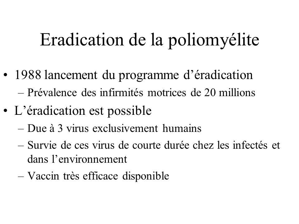 Eradication de la poliomyélite 1988 lancement du programme déradication –Prévalence des infirmités motrices de 20 millions Léradication est possible –Due à 3 virus exclusivement humains –Survie de ces virus de courte durée chez les infectés et dans lenvironnement –Vaccin très efficace disponible