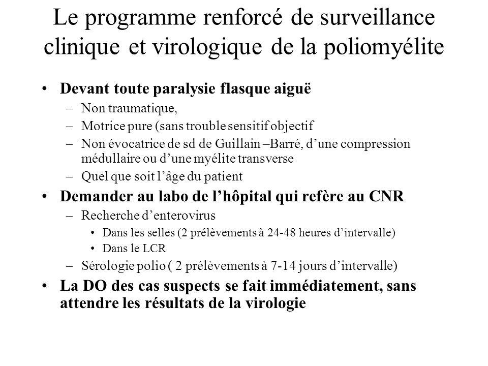 Couverture vaccinale Diphtérie, Tétanos, Poliomyélite des enfants à 24 mois en France 1985-2001 Source DRESS données au 2.08.02 (provisoires pour 2000-2001)