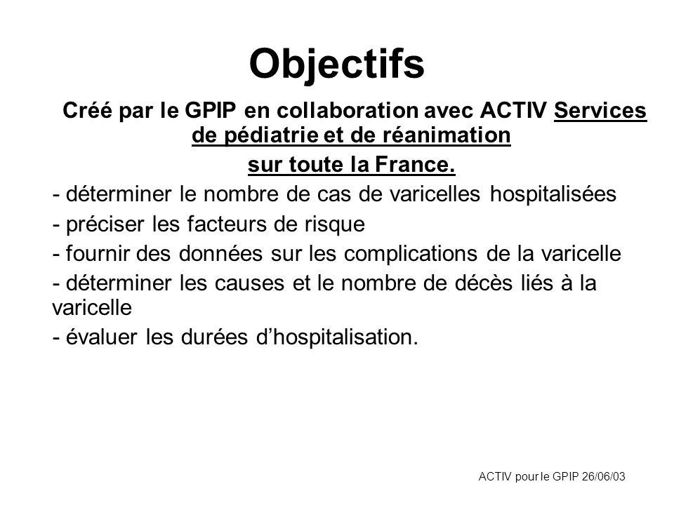 ACTIV pour le GPIP 26/06/03 Objectifs Créé par le GPIP en collaboration avec ACTIV Services de pédiatrie et de réanimation sur toute la France. - déte