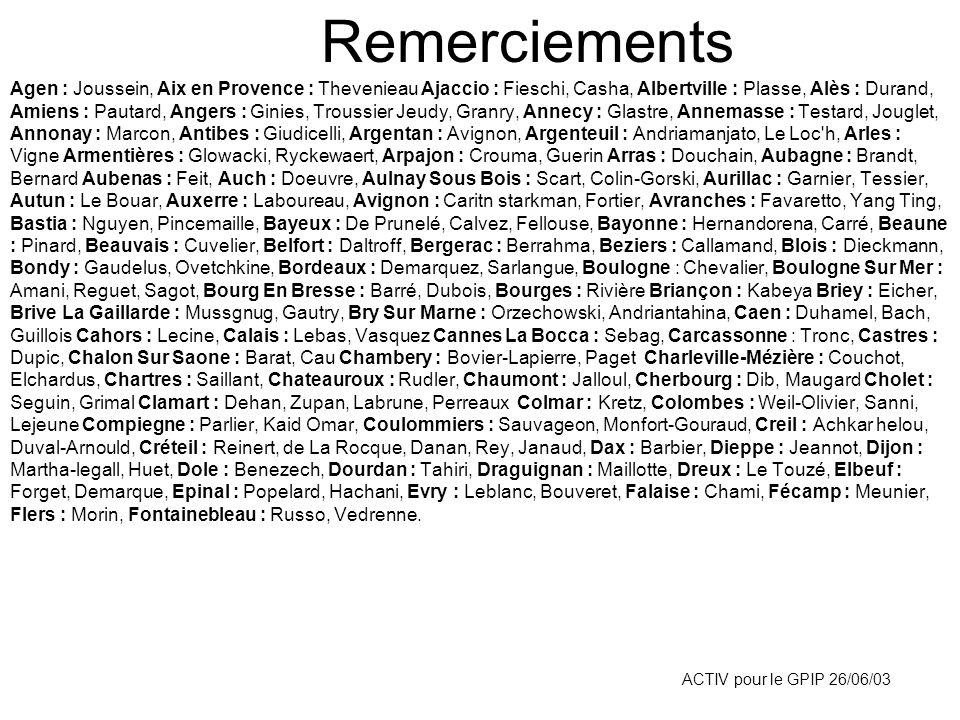 ACTIV pour le GPIP 26/06/03 Remerciements Agen : Joussein, Aix en Provence : Thevenieau Ajaccio : Fieschi, Casha, Albertville : Plasse, Alès : Durand,