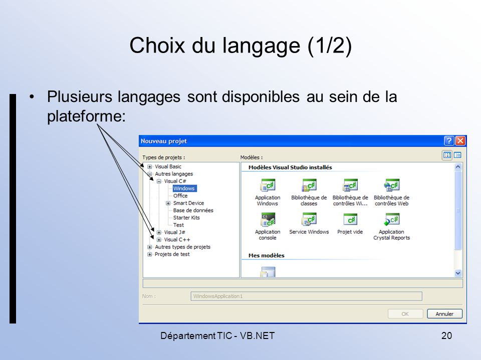 Département TIC - VB.NET20 Choix du langage (1/2) Plusieurs langages sont disponibles au sein de la plateforme:
