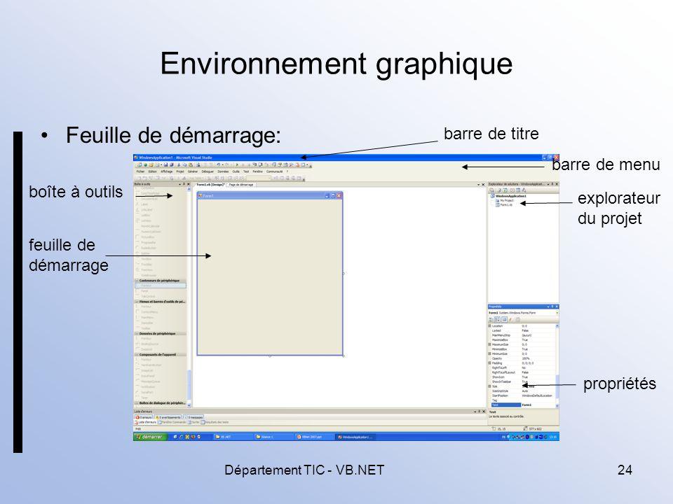 Département TIC - VB.NET24 Environnement graphique Feuille de démarrage: boîte à outils feuille de démarrage barre de titre barre de menu explorateur du projet propriétés