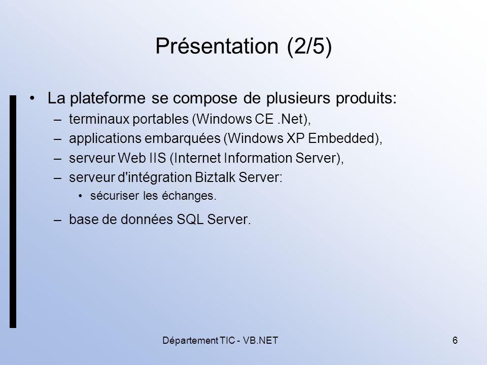 Département TIC - VB.NET7 Présentation (3/5) Créer des ponts entre applications: ensemble de services utilisables depuis plusieurs langages.