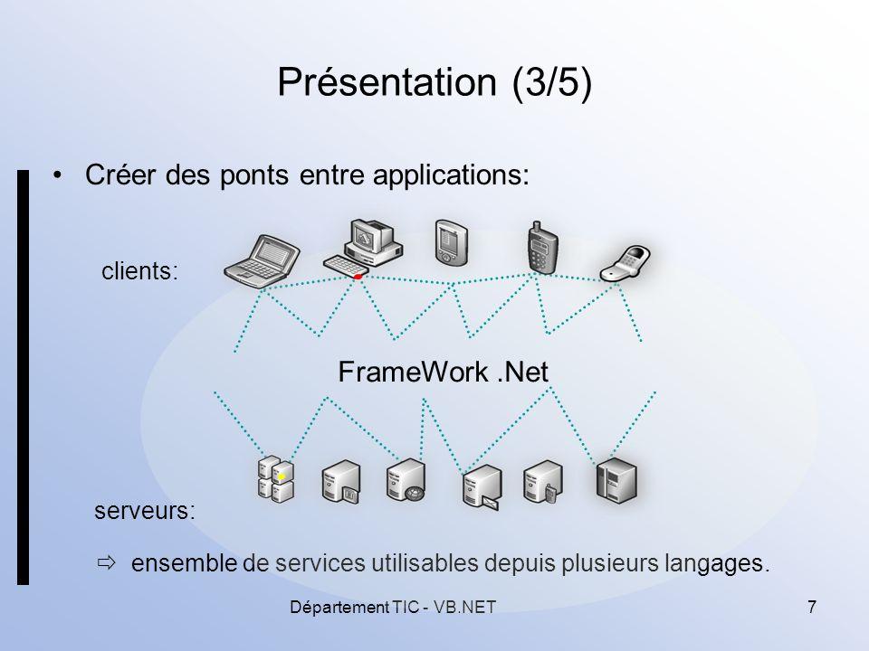 Département TIC - VB.NET48 Application 2
