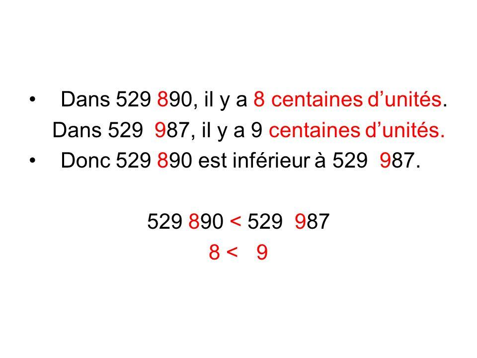 Stratégie : Comment comparer 2 nombres.Je compare dabord le nombre de chiffres.