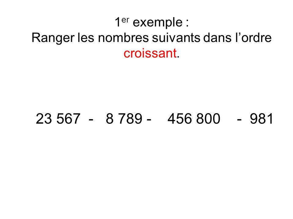 Je compare dabord le nombre de chiffres des nombres.