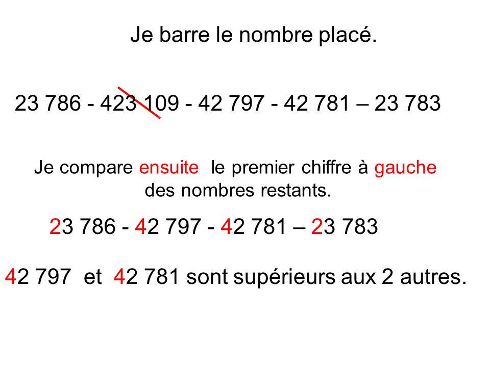 Je compare ces 2 nombres.42 797 > 42 781 Les 3 premiers chiffres à gauche sont les mêmes.
