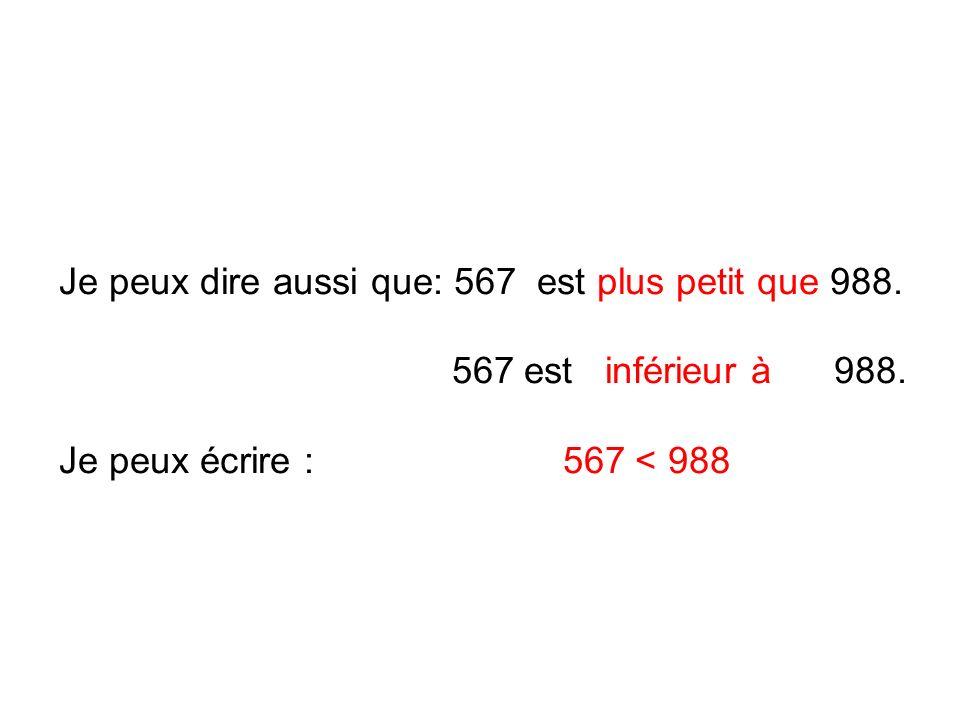 Pour comparer 2 nombres, je dois me rappeler que chaque chiffre du nombre correspond à une certaine valeur.