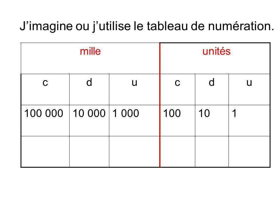 1 er exemple : Je compare 5 687 et 102 900.