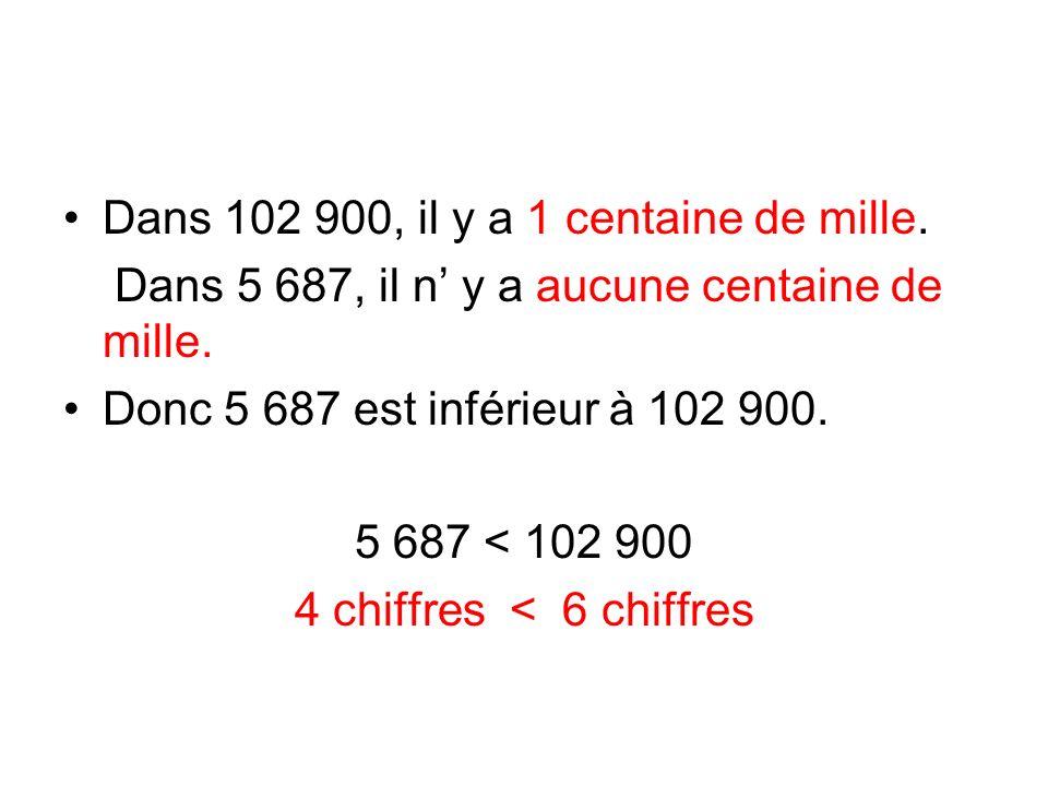 2 ème exemple : Je compare 100 000 et 98 765.