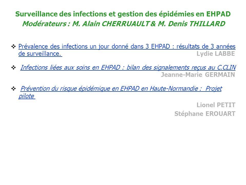 Prévalence des infections un jour donné dans 3 EHPAD : résultats de 3 années de surveillance. Lydie LABBE Prévalence des infections un jour donné dans
