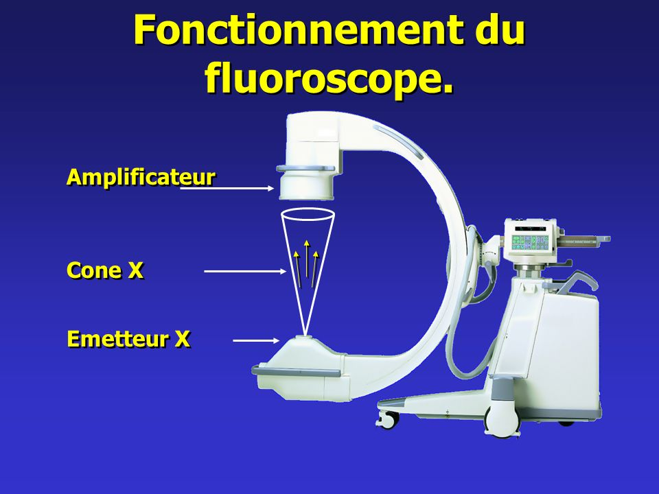 Fonctionnement du fluoroscope. Emetteur X Amplificateur Cone X