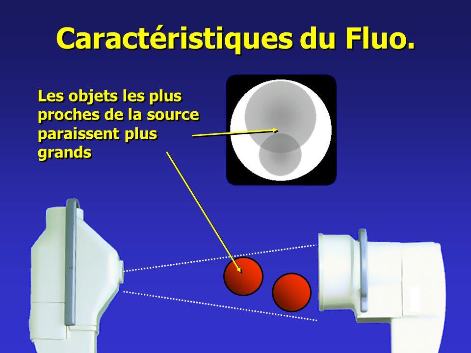 Caractéristiques du Fluo. Les objets les plus proches de la source paraissent plus grands