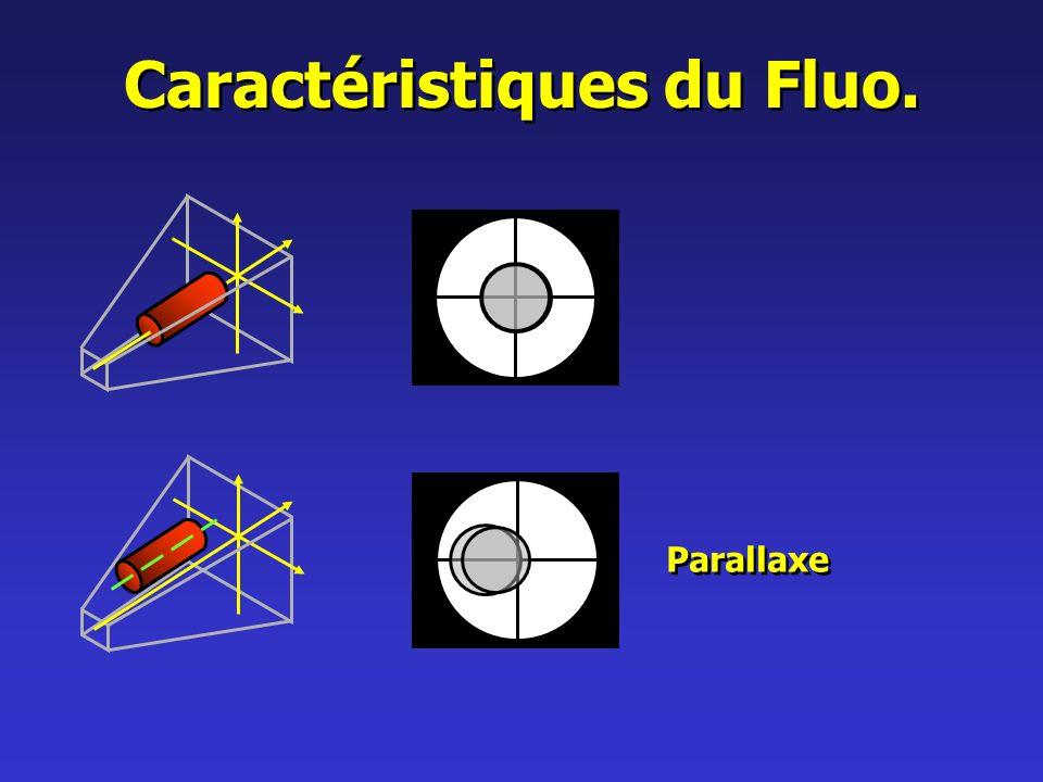 Caractéristiques du Fluo. Parallaxe