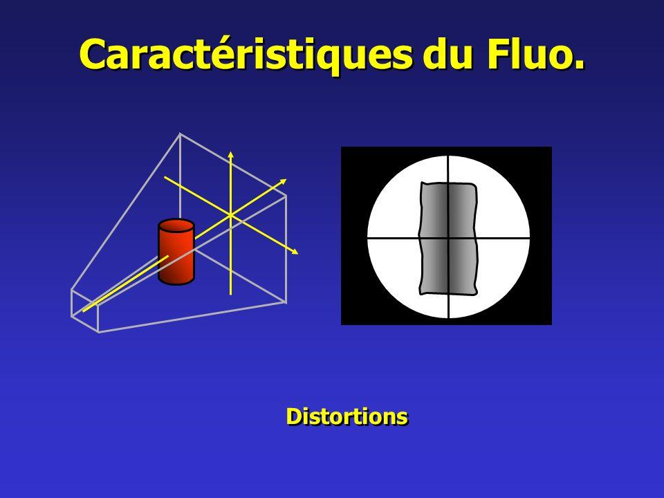 Caractéristiques du Fluo. Distortions