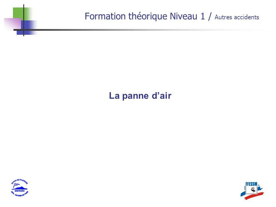 La panne dair Formation théorique Niveau 1 / Autres accidents