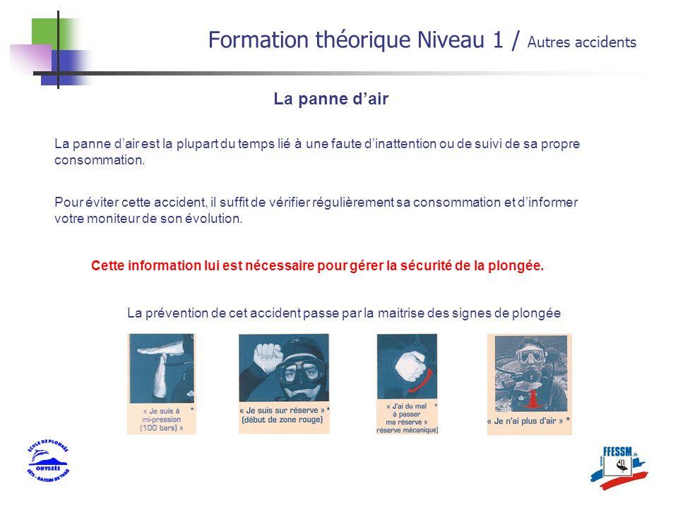 La panne dair Formation théorique Niveau 1 / Autres accidents La panne dair est la plupart du temps lié à une faute dinattention ou de suivi de sa propre consommation.