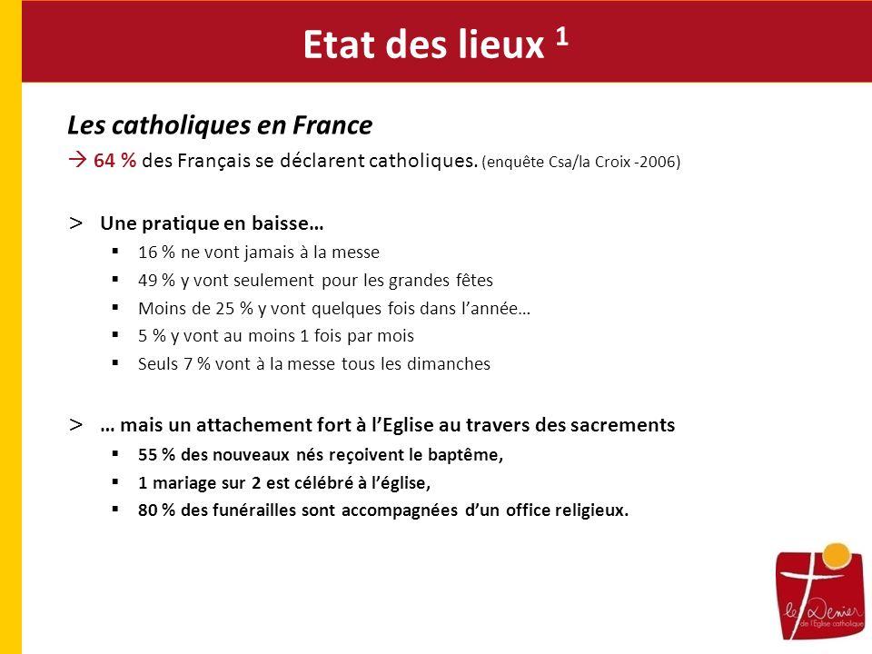 Etat des lieux 1 Les catholiques en France 64 % des Français se déclarent catholiques.