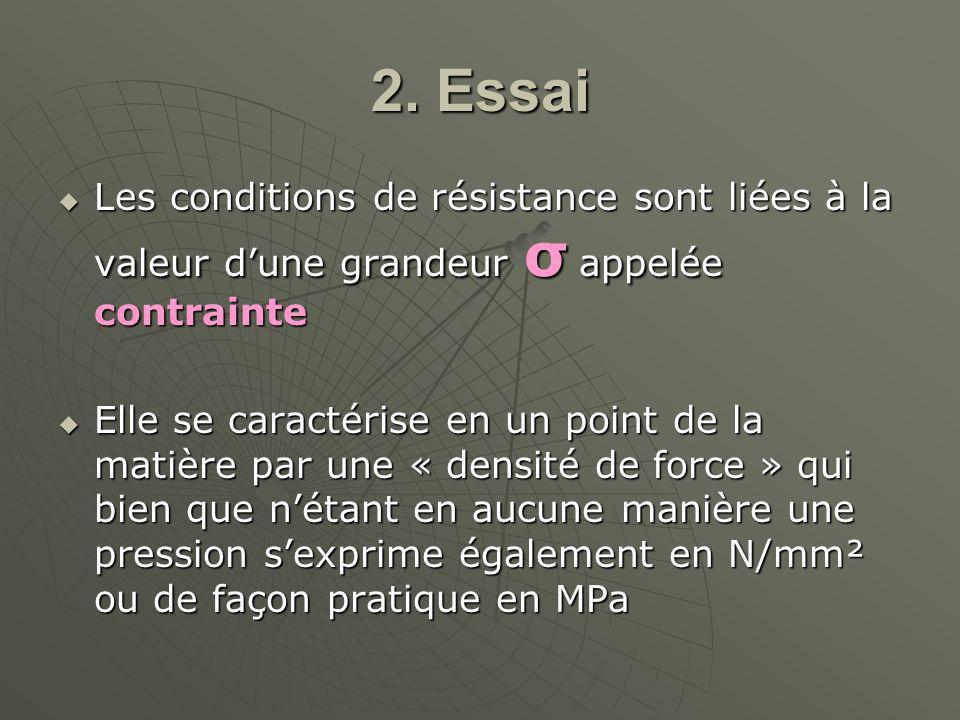 2. Essai Les conditions de résistance sont liées à la valeur dune grandeur σ appelée contrainte Les conditions de résistance sont liées à la valeur du
