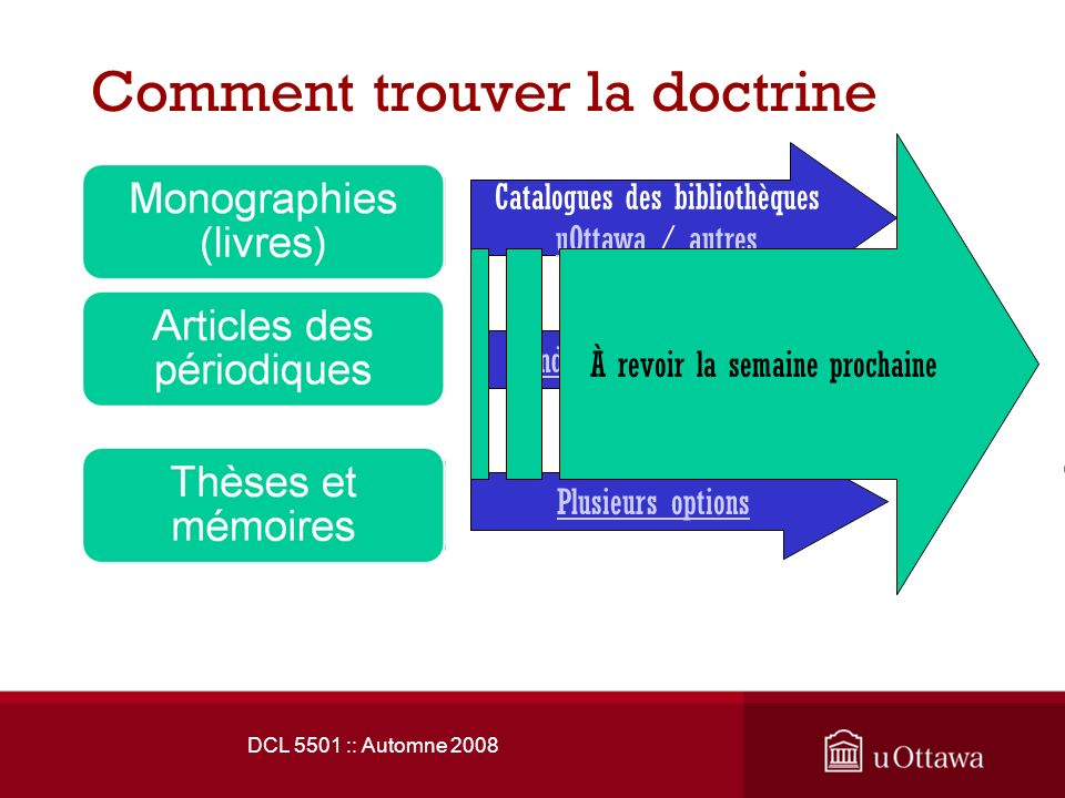 Comment trouver la doctrine DCL 5501 :: Automne 2008 Catalogues des bibliothèques uOttawauOttawa / autresautres Index des périodiques Plusieurs option