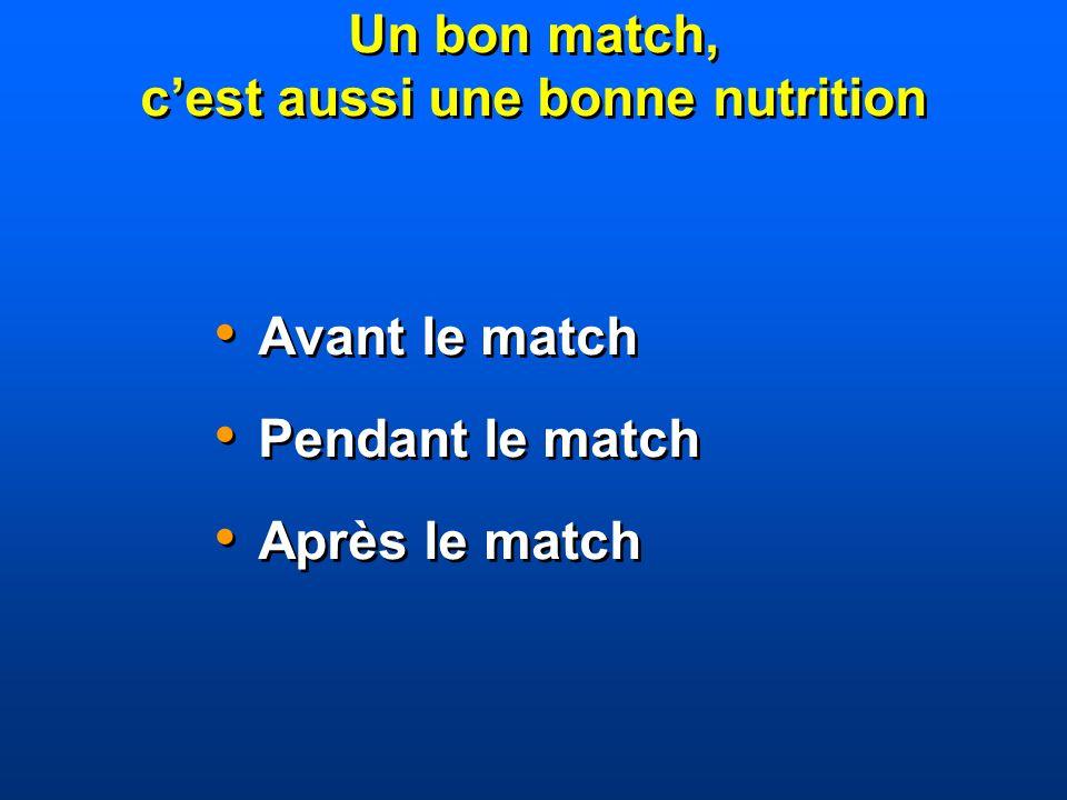 Un bon match, cest aussi une bonne nutrition Avant le match Pendant le match Après le match Avant le match Pendant le match Après le match