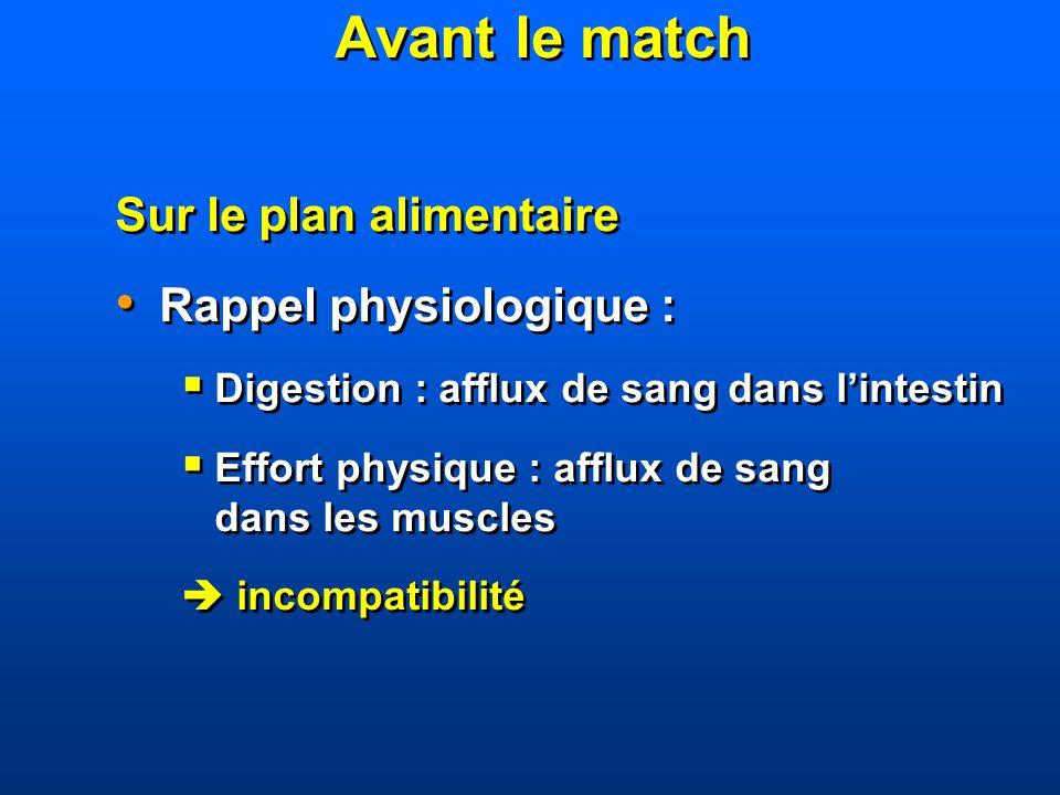 Avant le match Sur le plan alimentaire Rappel physiologique : Digestion : afflux de sang dans lintestin Effort physique : afflux de sang dans les musc