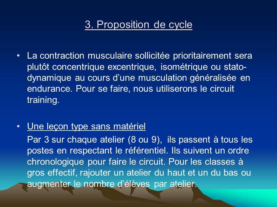 3. Proposition de cycle La contraction musculaire sollicitée prioritairement sera plutôt concentrique excentrique, isométrique ou stato- dynamique au