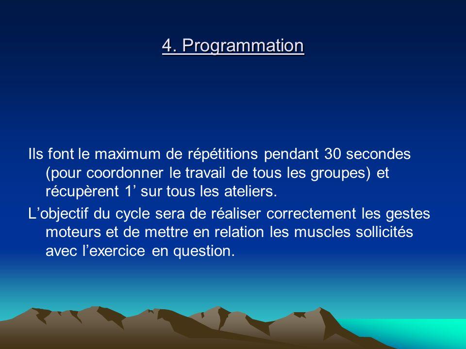 4. Programmation Ils font le maximum de répétitions pendant 30 secondes (pour coordonner le travail de tous les groupes) et récupèrent 1 sur tous les