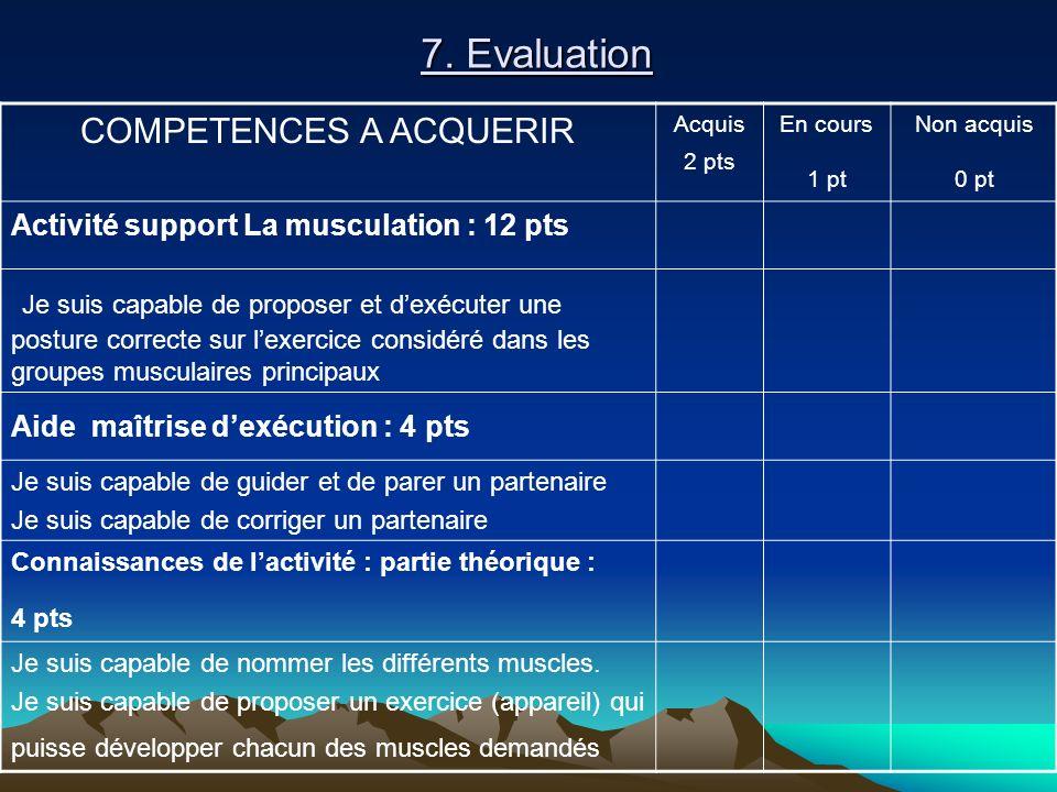 7. Evaluation COMPETENCES A ACQUERIR Acquis 2 pts En cours 1 pt Non acquis 0 pt Activité support La musculation : 12 pts Je suis capable de proposer e