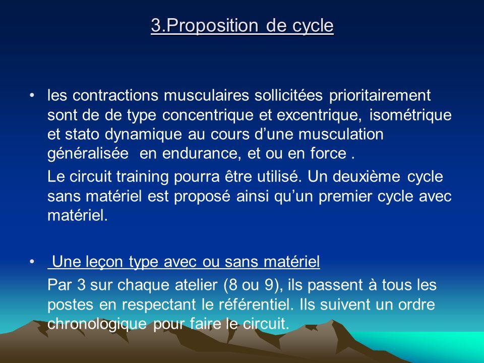 3.Proposition de cycle les contractions musculaires sollicitées prioritairement sont de de type concentrique et excentrique, isométrique et stato dyna