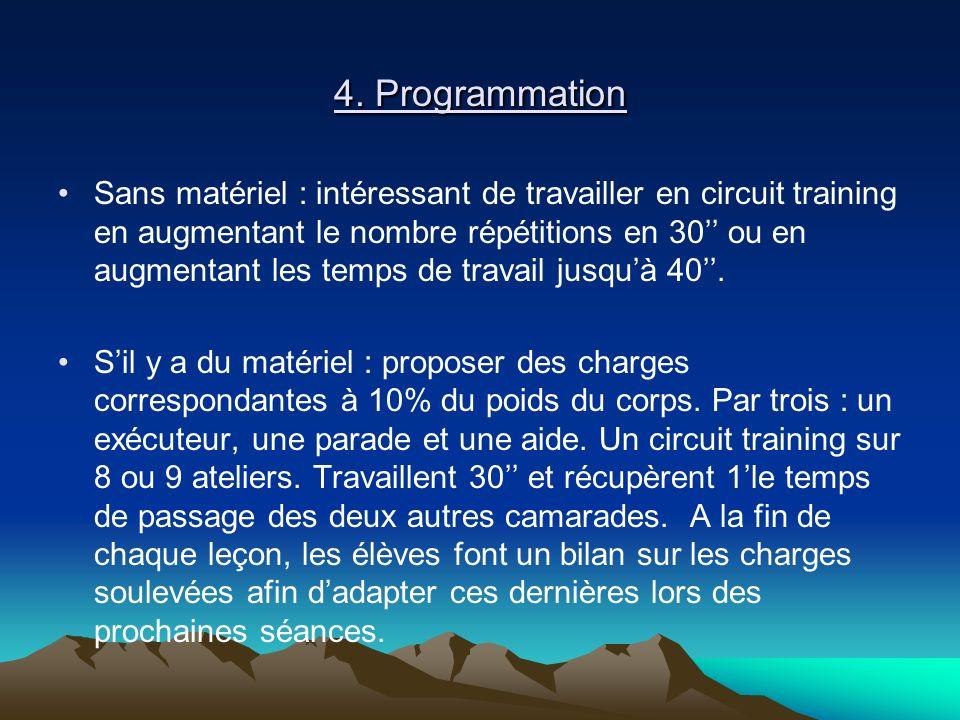 4. Programmation Sans matériel : intéressant de travailler en circuit training en augmentant le nombre répétitions en 30 ou en augmentant les temps de
