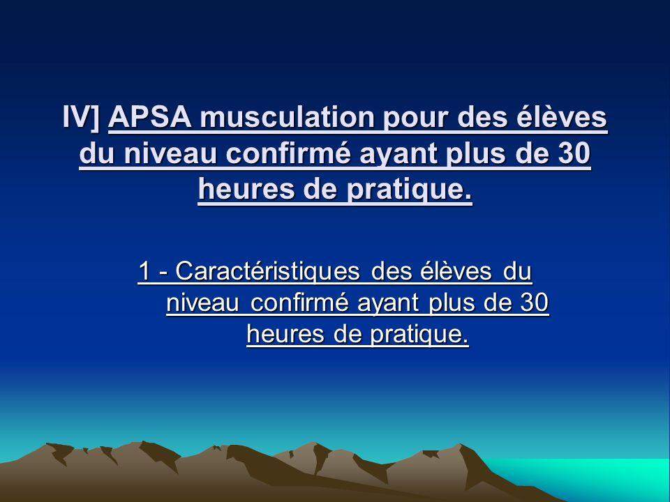 IV] APSA musculation pour des élèves du niveau confirmé ayant plus de 30 heures de pratique. 1 - Caractéristiques des élèves du niveau confirmé ayant