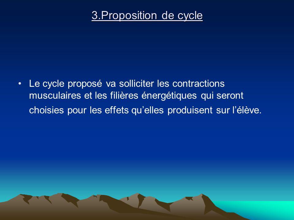 3.Proposition de cycle Le cycle proposé va solliciter les contractions musculaires et les filières énergétiques qui seront choisies pour les effets qu