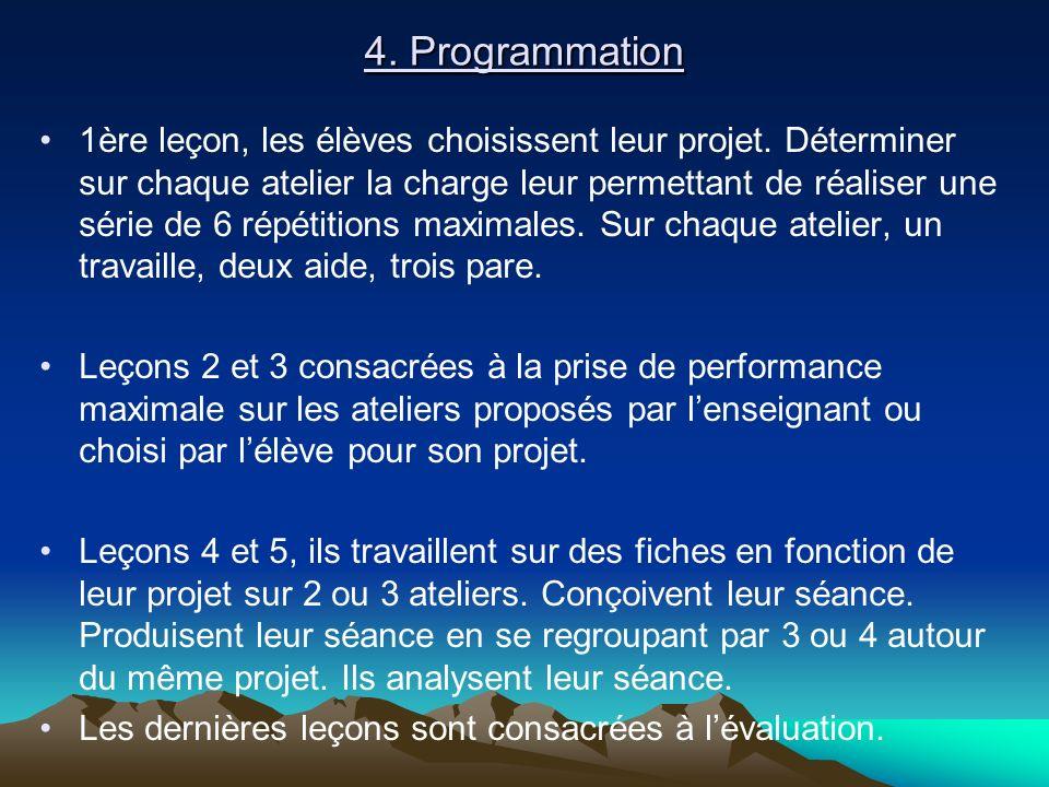4. Programmation 1ère leçon, les élèves choisissent leur projet. Déterminer sur chaque atelier la charge leur permettant de réaliser une série de 6 ré