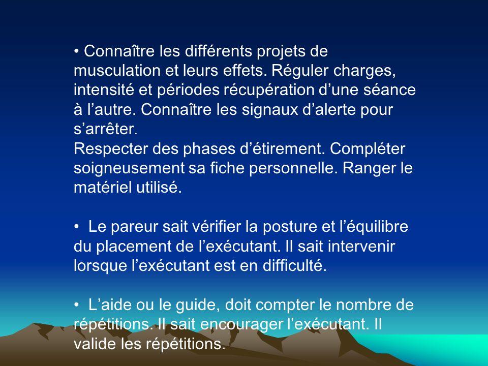 Connaître les différents projets de musculation et leurs effets. Réguler charges, intensité et périodes récupération dune séance à lautre. Connaître l