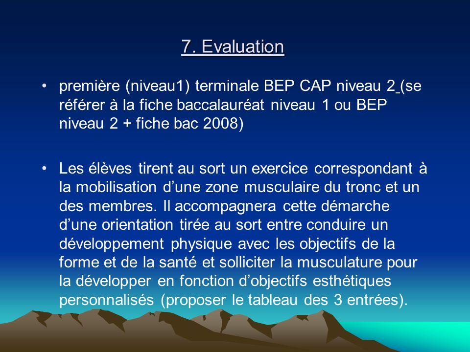 première (niveau1) terminale BEP CAP niveau 2 (se référer à la fiche baccalauréat niveau 1 ou BEP niveau 2 + fiche bac 2008) Les élèves tirent au sort