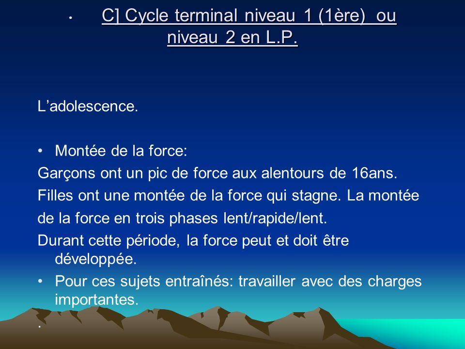 C] Cycle terminal niveau 1 (1ère) ou niveau 2 en L.P. C] Cycle terminal niveau 1 (1ère) ou niveau 2 en L.P. Ladolescence. Montée de la force: Garçons