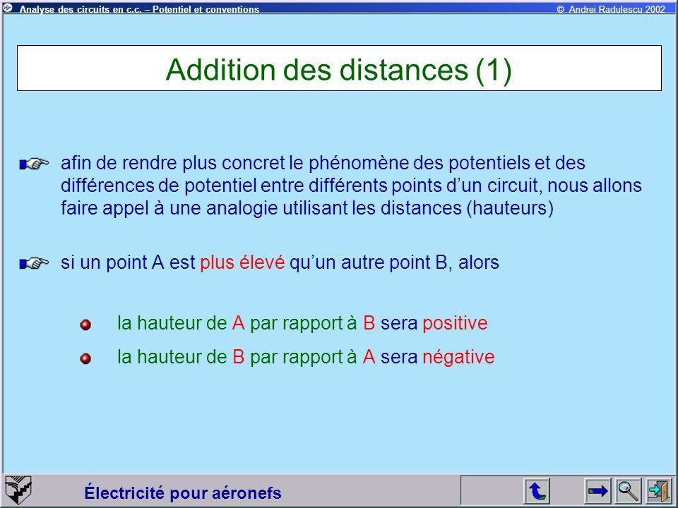 Électricité pour aéronefs © Andrei Radulescu 2002Analyse des circuits en c.c. – Potentiel et conventions Addition des distances (1) afin de rendre plu