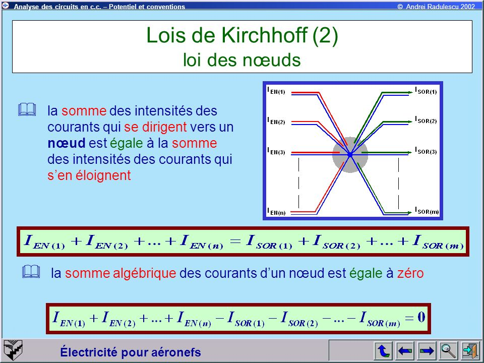 Électricité pour aéronefs © Andrei Radulescu 2002Analyse des circuits en c.c. – Potentiel et conventions Lois de Kirchhoff (2) loi des nœuds la somme